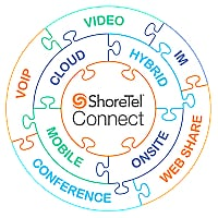 Shoretel ShoreWare Personal Call Manager - license