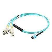 Proline patch cable - 0.5 m - aqua