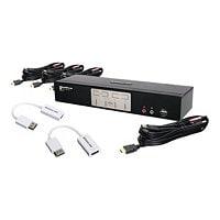 IOGEAR MiniView HDMI KVMP Switch GCS1794DPKIT - KVM / audio / USB switch -