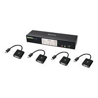 IOGEAR 2-Port Dual View Dual Link DVI and Mini DisplayPort KVM Kit - Dual H
