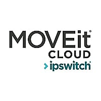 MOVEit Cloud Premium - subscription license renewal (2 years) - 1 user