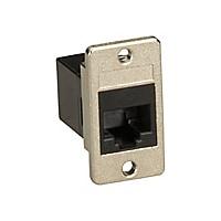 Black Box Panel-Mount cable coupler