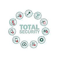 Kaspersky Total Security for Business - competitive upgrade subscription li