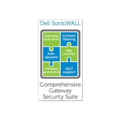 SonicWall Comprehensive Gateway Security Suite Bundle for SonicWALL NSA 460