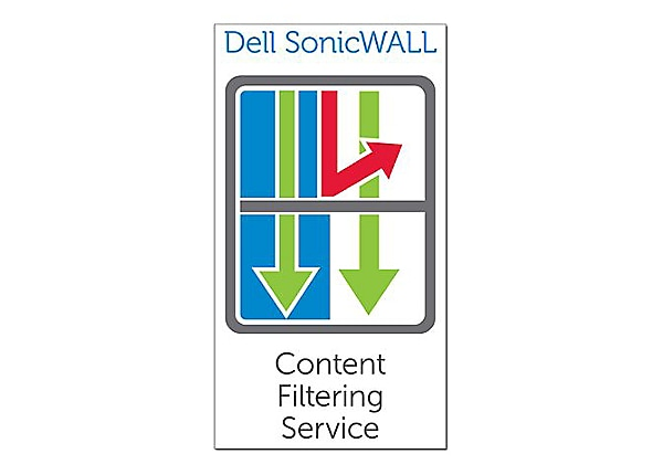 SonicWall Content Filtering Service Premium Business Edition for NSA 2600 -