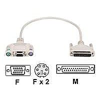 Black Box 1-ft. (0.3-m) Standard PC (PS/2) ServSwitch to KVM Cable