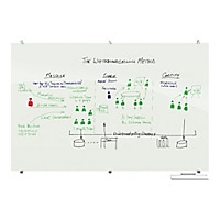 Best-Rite Visionary whiteboard