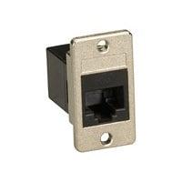 Black Box Panel-Mount cable coupler