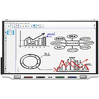 Teq SMART Board 7075R 4K UHD Interactive Display with iQ & Learning Suite